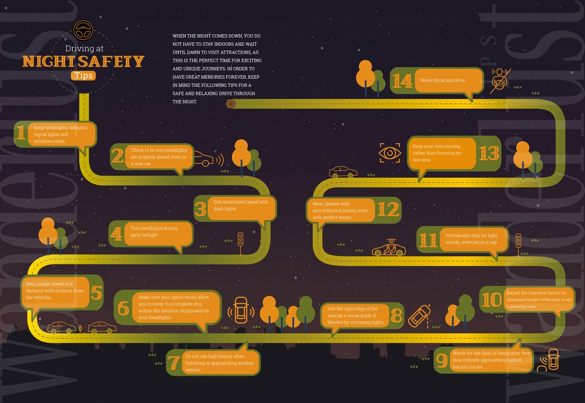 Wanderlust Tips Magazine | Driving at night safety tips