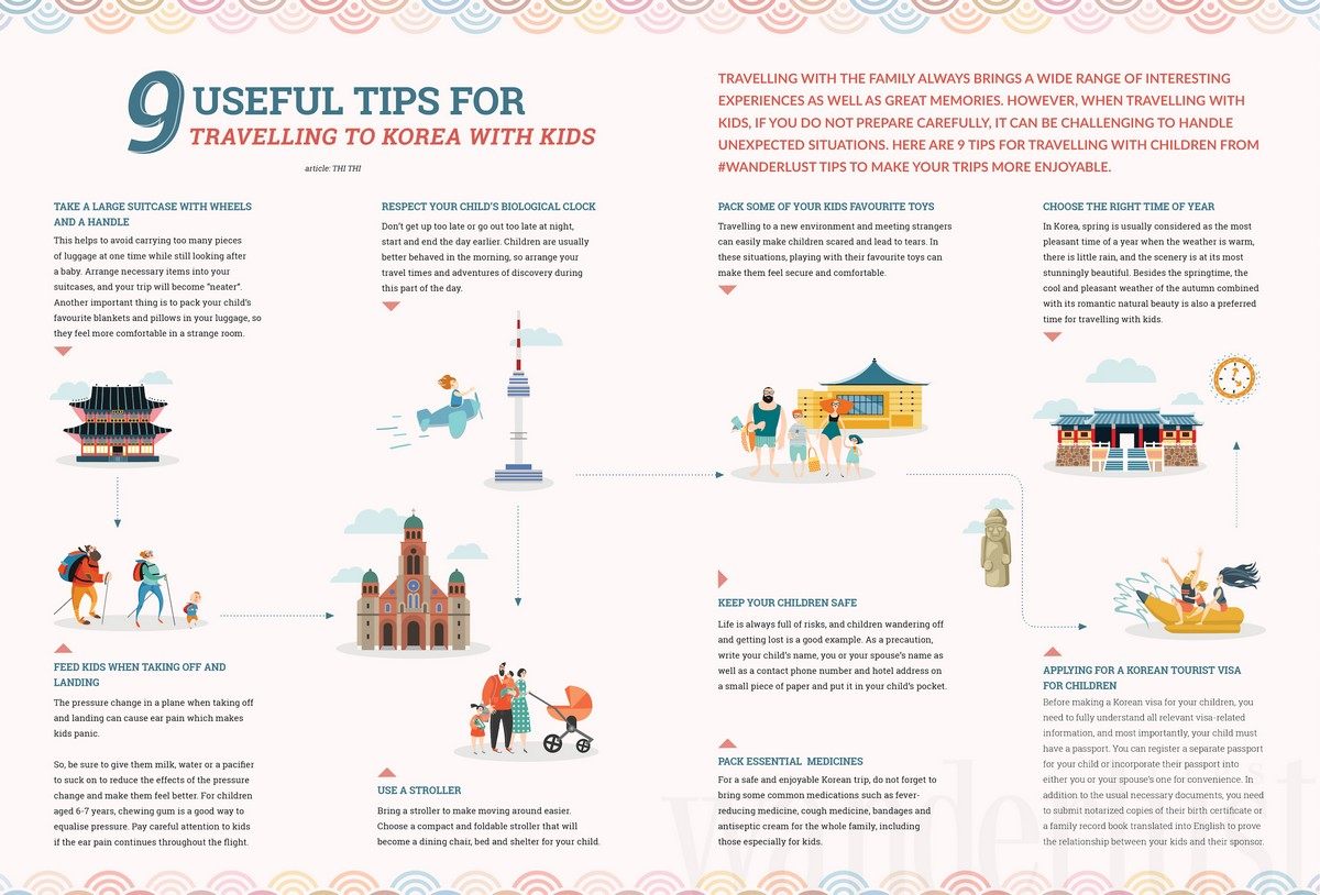Wanderlust Tips Magazine   9 useful tips for travelling to Korea with kids