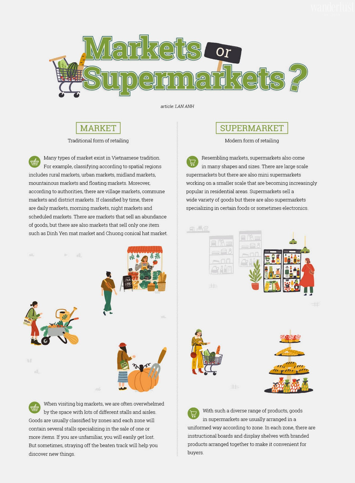 Wanderlust Tips | What are the differences between markets and supermarkets?